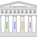 Les 6 piliers de la Digital Workplace