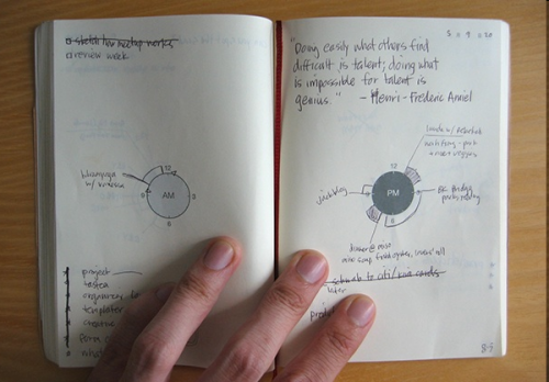 chronotebook-carnet-notes-efficaces