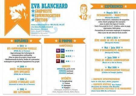 cv eva blanchard