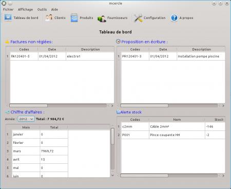 Dashboard du logiciel gratuit mcercle pour auto entrepreneur