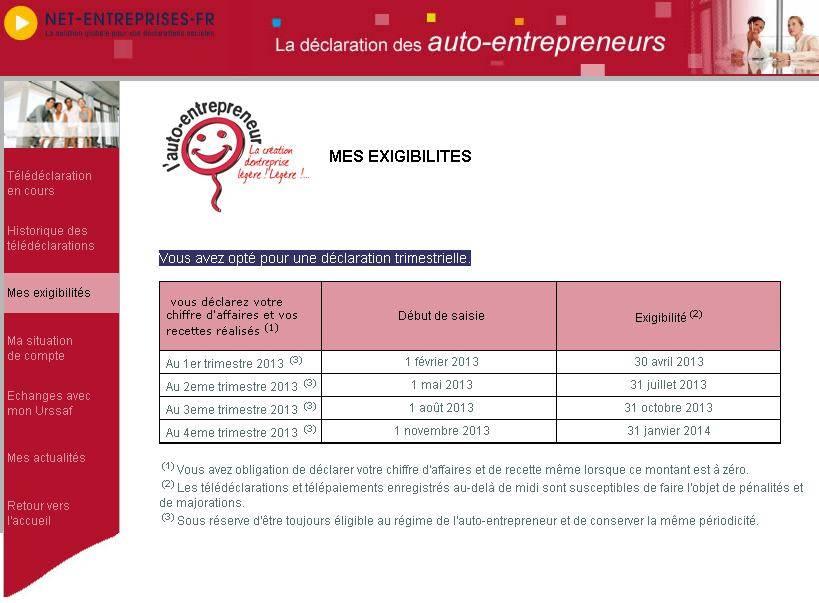 declaration autoentrepreneurs