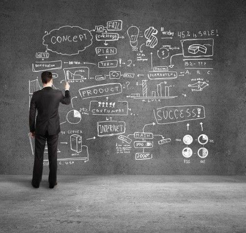 etapes pour business plan