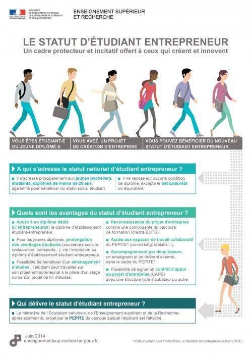 infographie statut etudiant entrepreneur