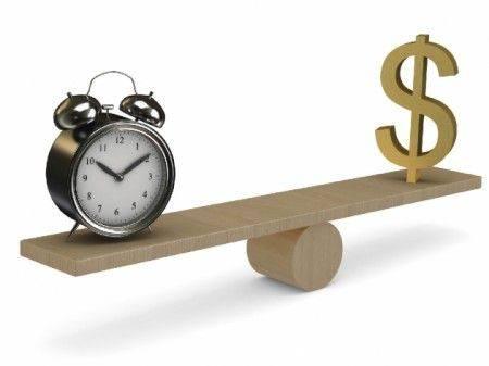investissement-temps