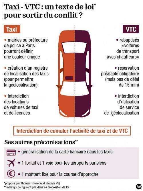 loi-taxi-vtc