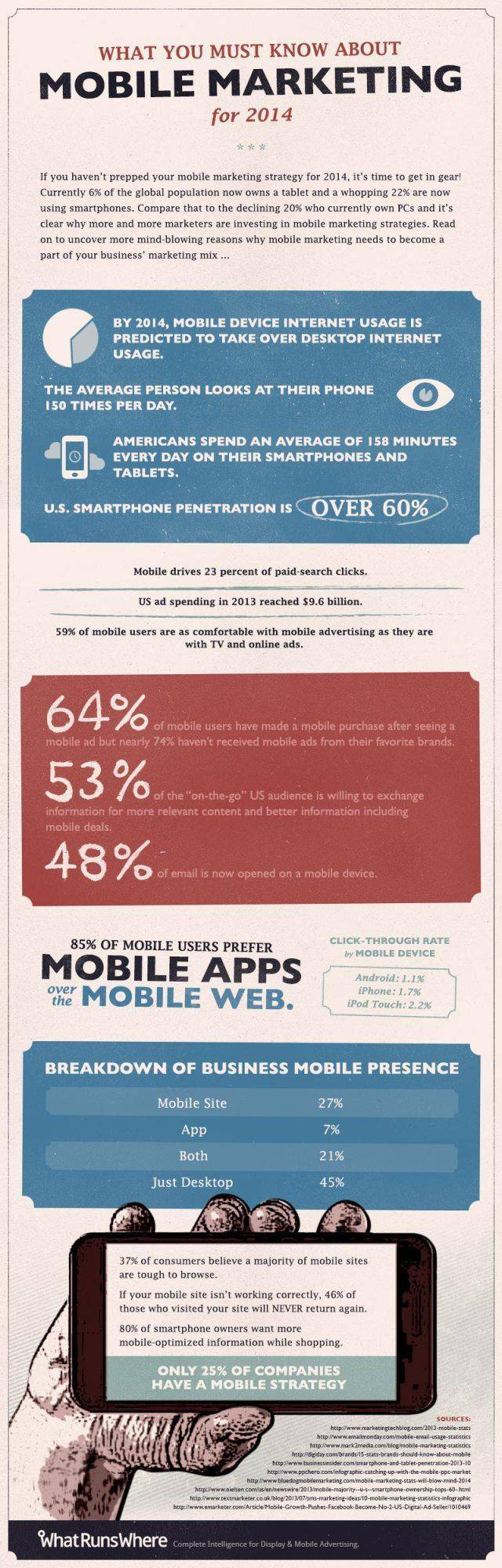 marketing-mobile-2014