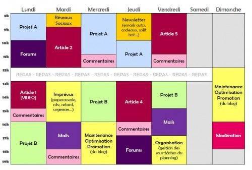 organisation-planning