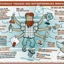 Portrait robot de l'entrepreneur innovant : vous reconnaissez-vous ?