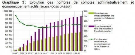 statistiques aout 2013